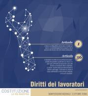 lavoro_web